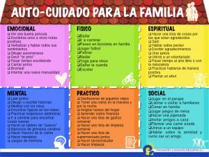 Autocuidado_Familia
