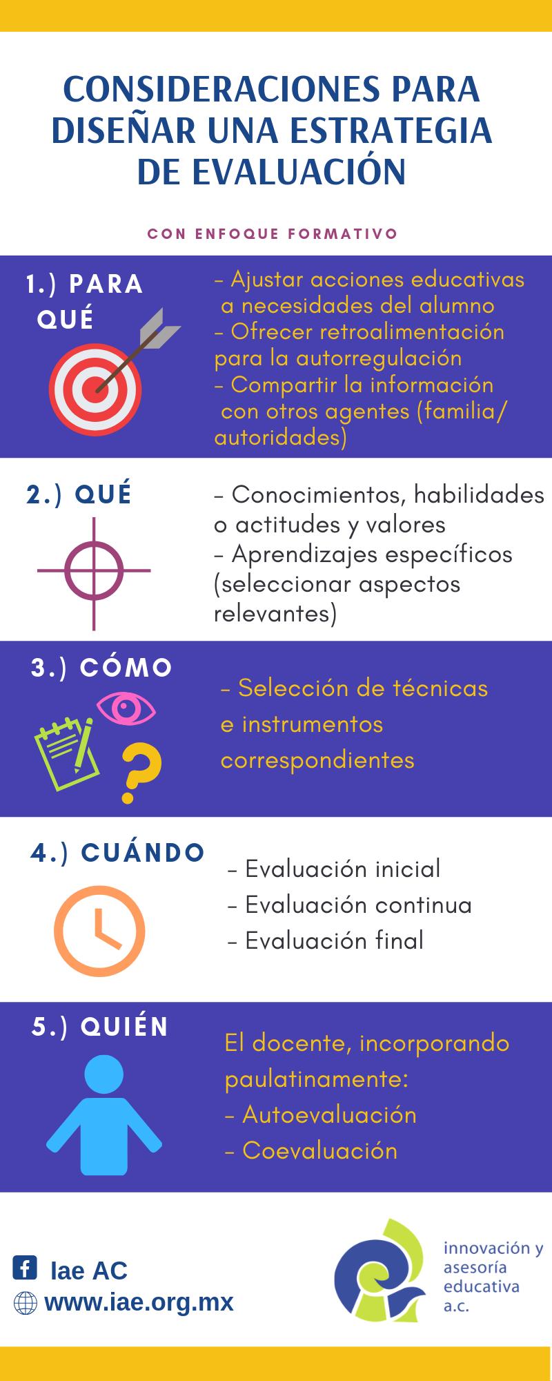 Infografia_CONSIDERACIONES