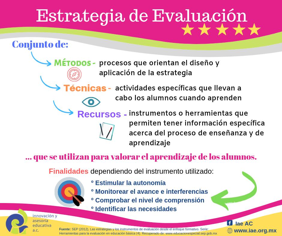 Infografia_EstrategiadeEvaluacion