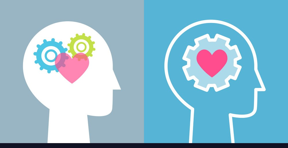 Emotional Intelligence, Feeling and Mental Health Concept Vector Illustrations Set.